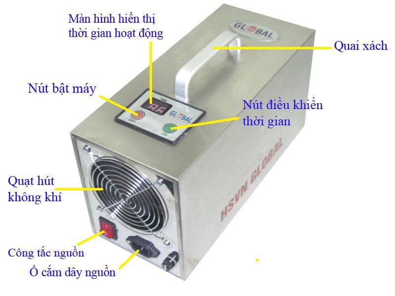 Khử mùi dây da đồng hồ với máy khử mùi ozone