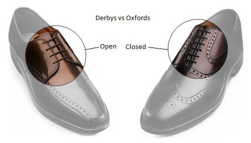 phan-biet-nhanh-giay-oxford-va-derby-3