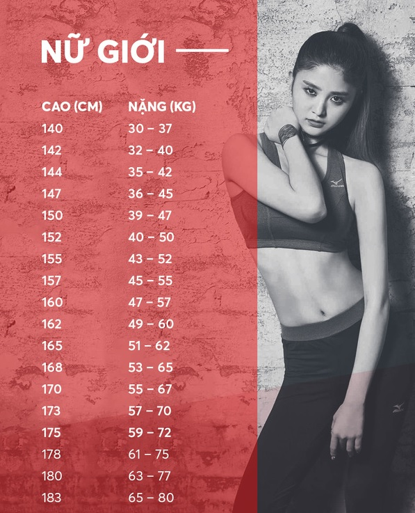 Bảng chiều cao cân nặng nữ chuẩn